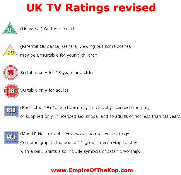 New Uk Tv Ratings The Empire Of The Kop