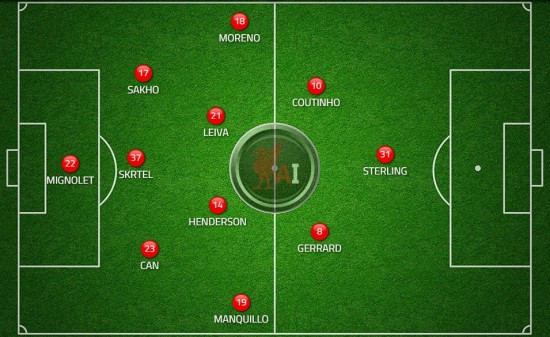 Formation In Possession