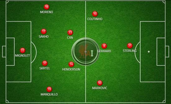 Team For Sunderland