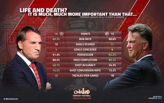 liverpool-vs-Manchester-utd