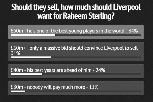 Sterling-poll-question-five