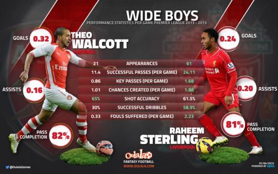 Walcott-Sterling