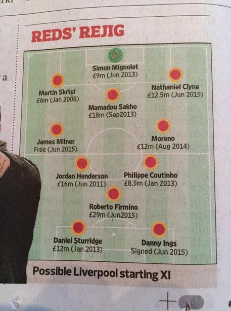 Observer Liverpool team