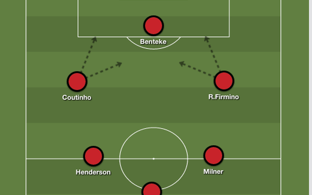 How Liverpool could line up on PL opening day now £32.5m Benteke closes on transfer