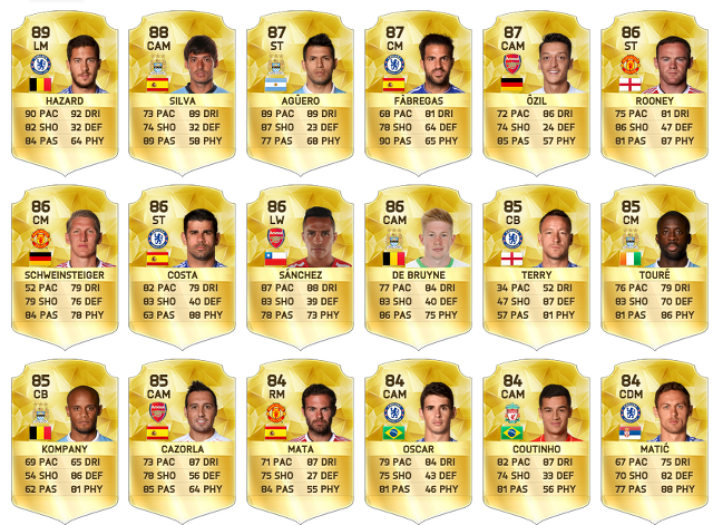 Liverpool's FIFA 16 RATINGS released: Coutinho 15th best player in Premier League, Emre Can too low