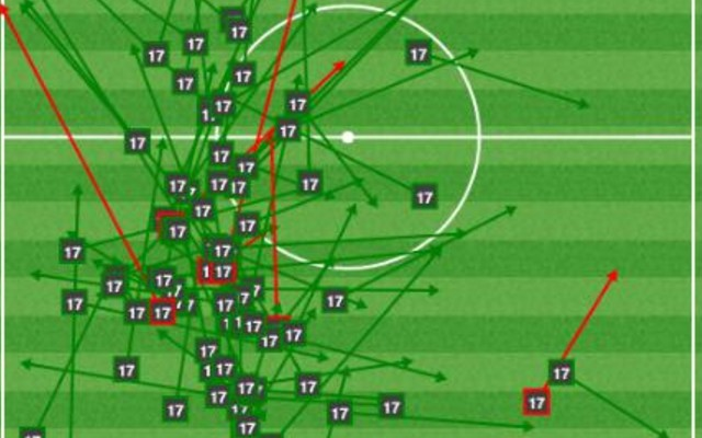 (Video) Mamadou Sakho's passing highlights v Chelsea shows he's unbelievable on the ball
