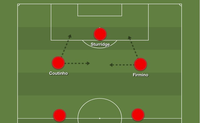 Liverpool's strongest possible XI from now until Christmas, with Benteke & Milner benched