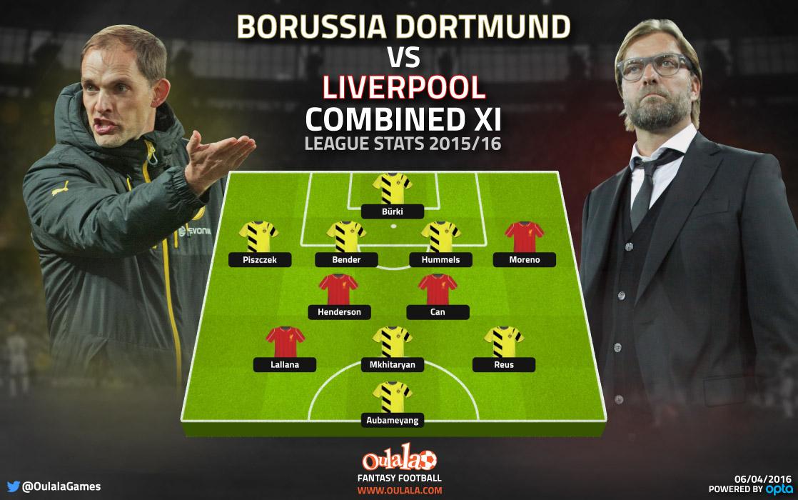[INFOGRAPHICS] Dortmund v Liverpool Combined XI & Reus vs Coutinho