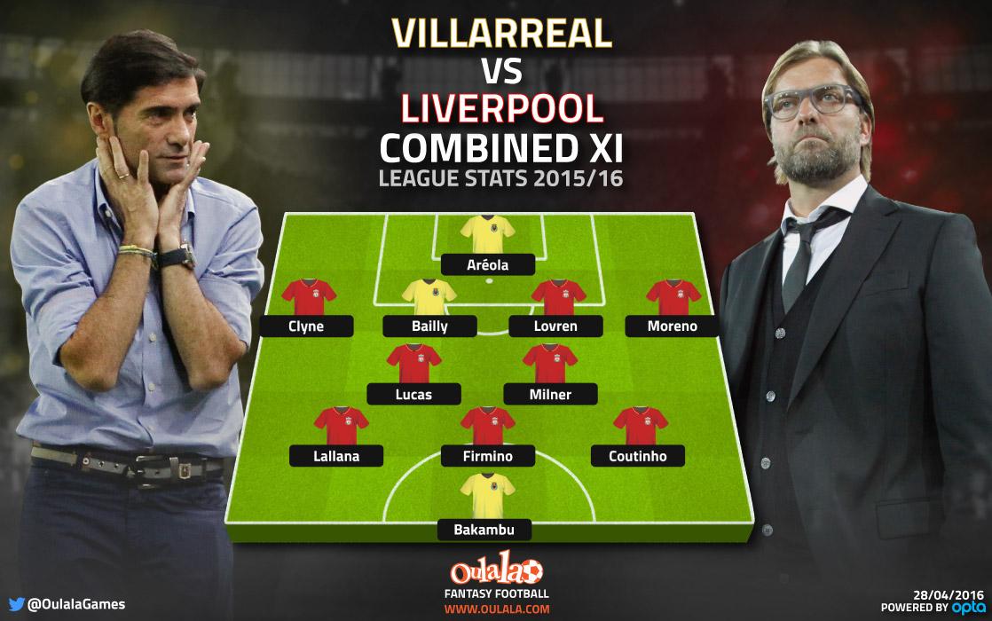 [INFOGRAPHICS x 2] Villarreal vs Liverpool Combined XI & Bakambu vs Sturridge