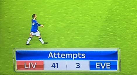 Liverpool Everton stat