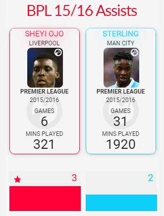 Ojo & Sterling graphic