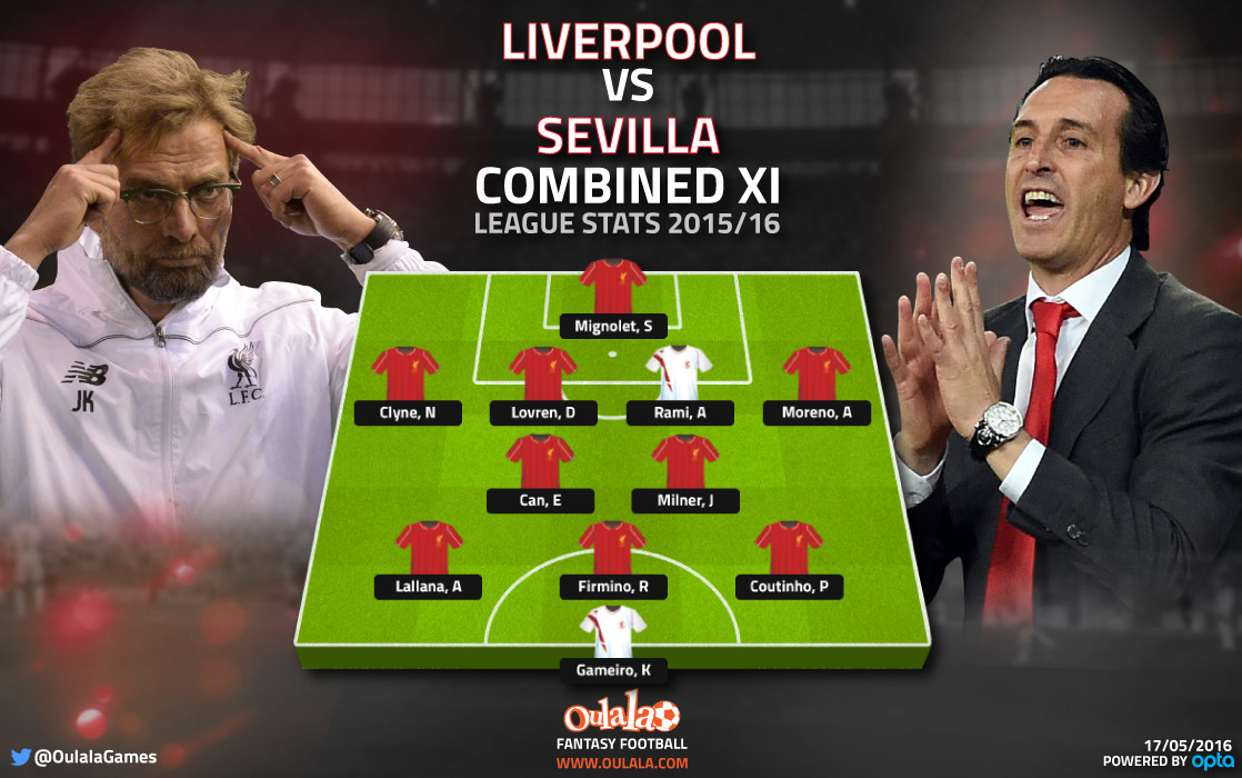 [INFOGRAPHICS x2] Liverpool Dominate Sevilla 9-2 in Stats-Based Combined XI