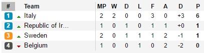 belgium-euro-table