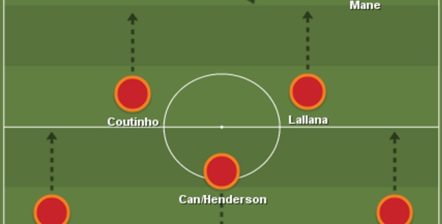 How Liverpool should start @ Anfield: Coutinho in new deeper role, Firmino left