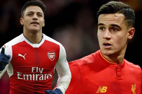 Arsenal's plan with Alexis & Ozil opposite to Liverpool's with Coutinho