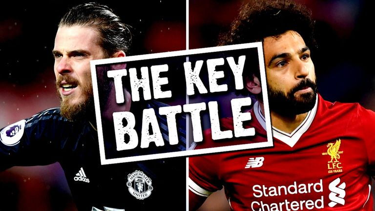 Mo Salah: Why I'm desperate to score past De Gea