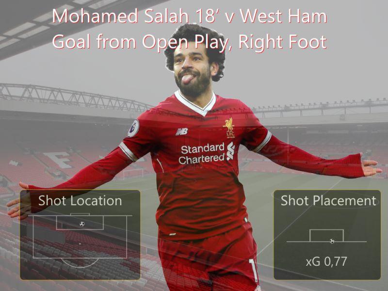 01018 Salah Goal