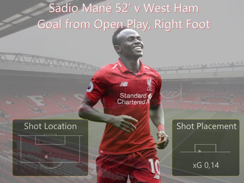 01052 Mané Goal
