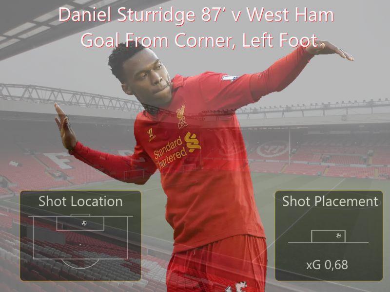01087 Sturridge Goal