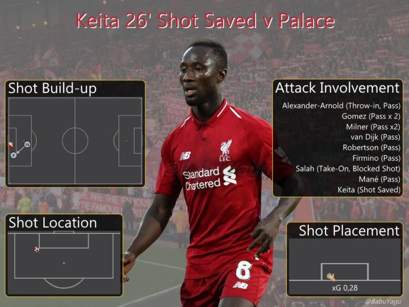 02026 Keita Shot Saved