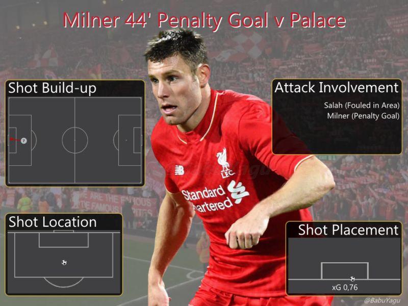 02044 Milner Pen Goal