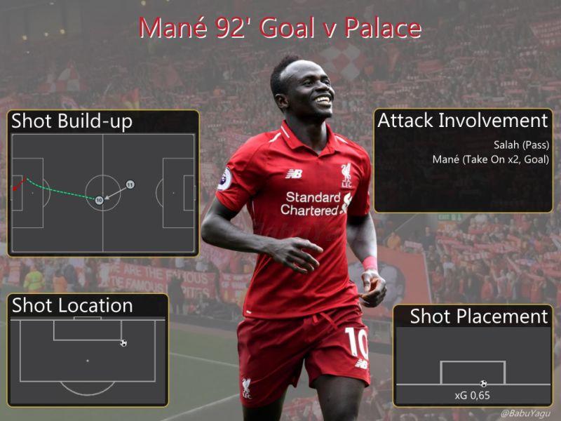 02092 Mané Goal