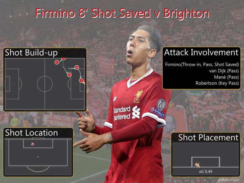 03008 Firmino shot saved