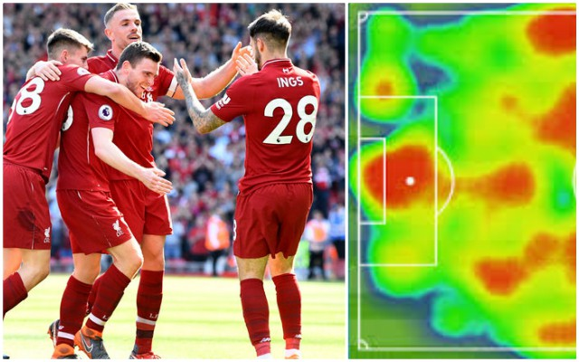(Picture) Ridiculous graphic shows most improved LFC player this season