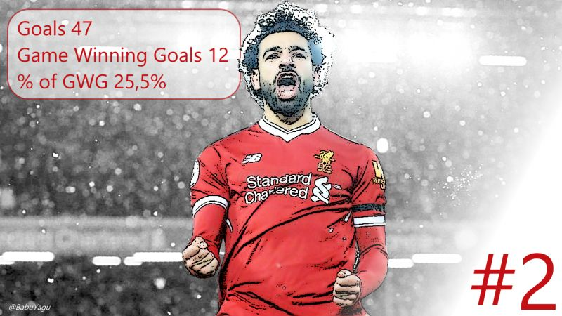Surprising Stats Showing Liverpool's 5 Biggest Game Winners