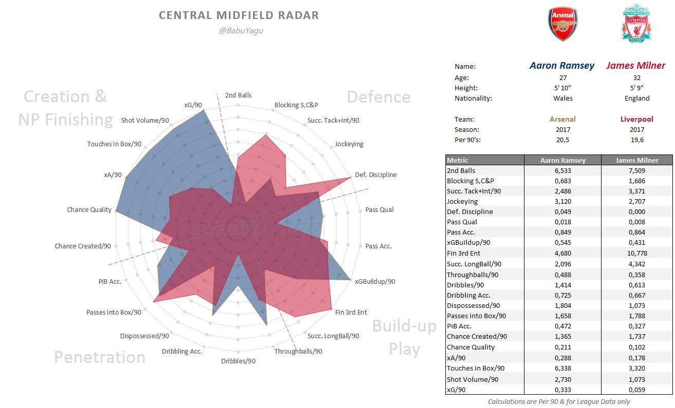 00021 Radar v Milner