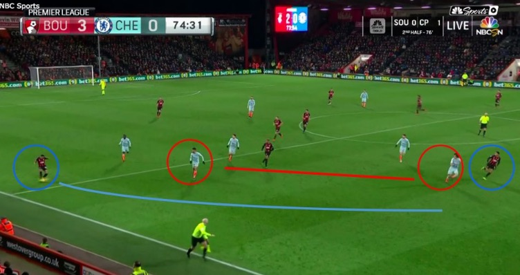 (Video) Clyne delivers beautiful pass for Bournemouth goal as Reds field Hendo at RB