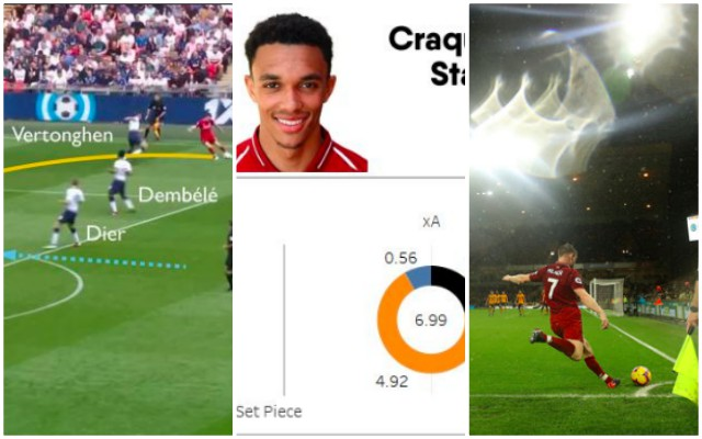 Explained: Why Liverpool are actually a genius set-piece team
