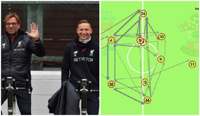 Liverpool crazy pass-maps show we're essentially playing new 2-5-3 formation