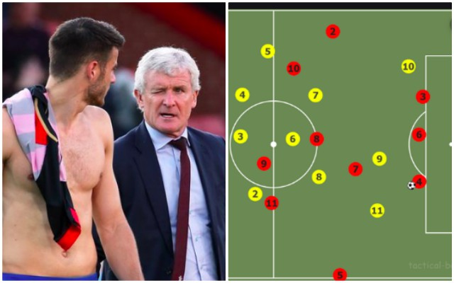 Southampton defender Wesley Hoedt makes hilarious Liverpool tactics admission