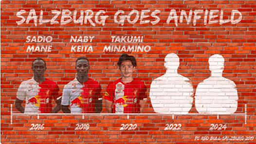 Rb Salzburg tease future transfers to Liverpool following Minamino sale