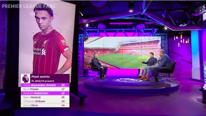 (Video) Hoddle explains why Trent is like 'David Beckham'