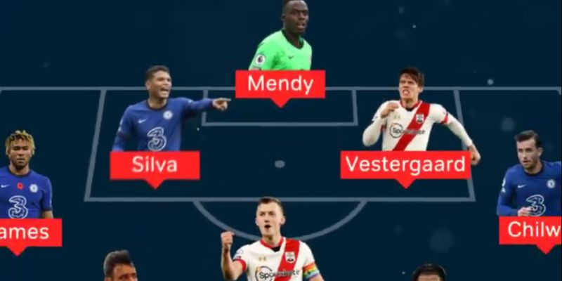 Controversial 'best Premier League XI' leaves out Liverpool stars