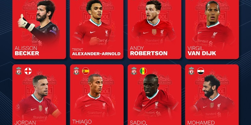 Liverpool have eight players nominated for UEFA Team of the Year 2020