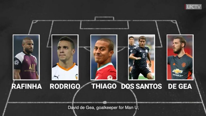 (Video) Thiago names dream five-a-side team and it's absolutely shocking