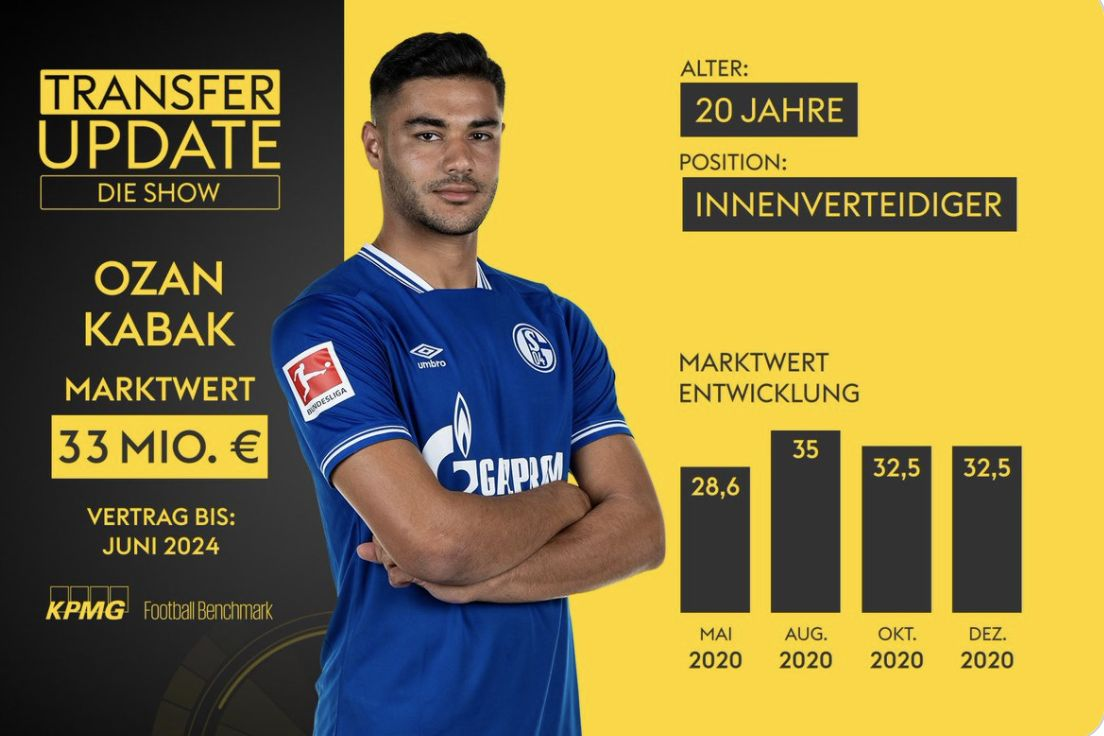 Big news as Sky Germany confirm LFC back in for Ozan Kabak; Thrashing out loan deal with Schalke