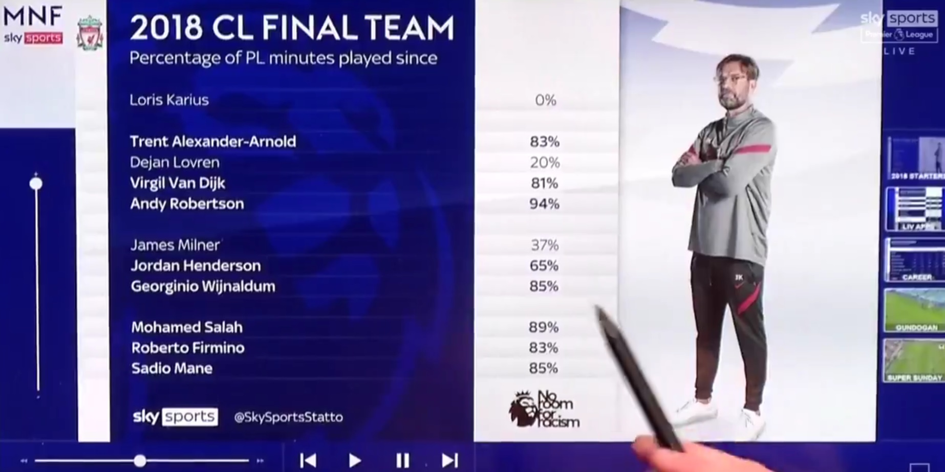 (Video) Carragher's excellent analysis of Liverpool which every fan should listen to
